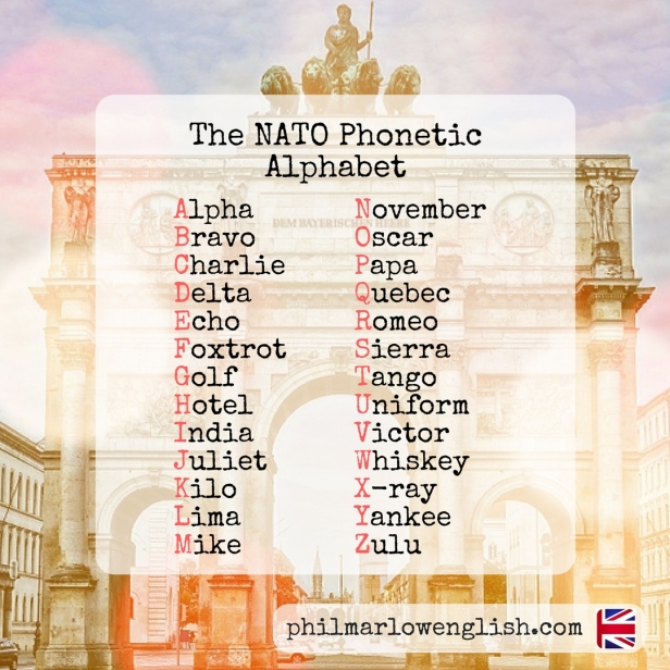 nato-phonetic-alphabet